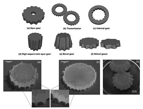 Self making gears